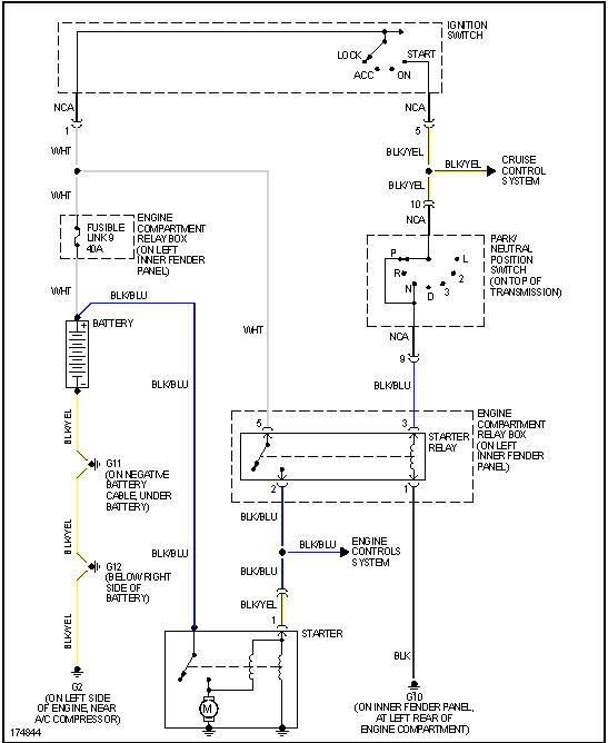Бoртовой компьютер Multitronics RI-500 для автомобилей ...