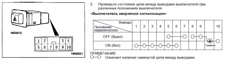Схема для подключения аварийной кнопки